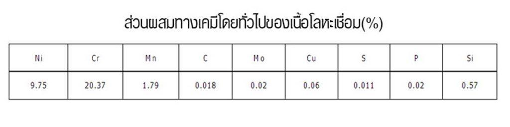 ลวดเชื่อม ER308L 1 New 1