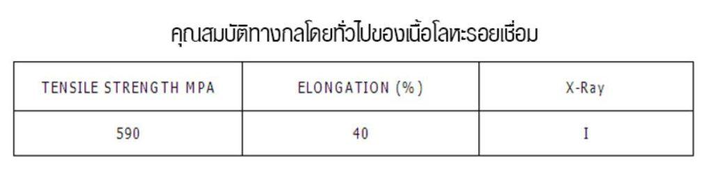 ลวดเชื่อม ER308L 2 New 2