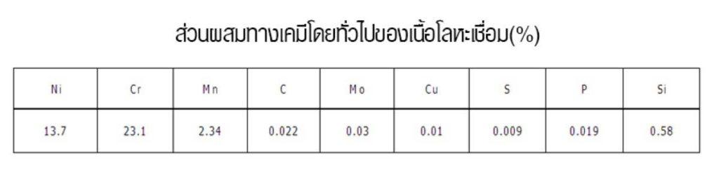 ลวดเชื่อม ER309L 2 New 1 5