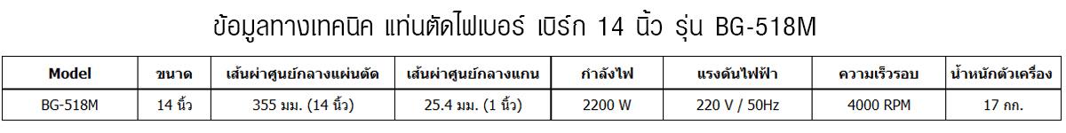 ข้อมูลเทคนิคBG-518M