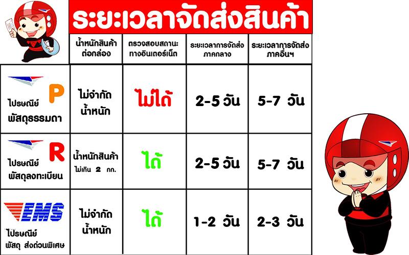 วิธีการจัดส่ง บริการไปรษณีย์ไทย-ค่าจัดส่ง